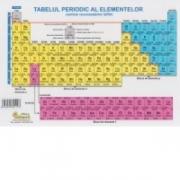 Tabelul periodic al elementelor plastifiat