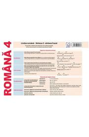 Plansa Romana 4. Limba romana: Sintaxa 2 - sintaxa frazei